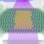 LevLab An optical lattice with sound